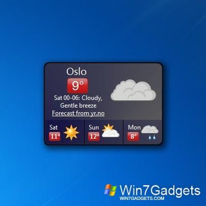 Weather forecast windows 7 desktop gadget