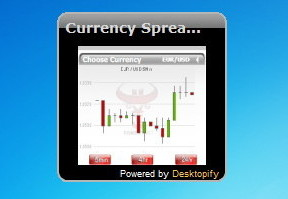Currency Spreads Chart