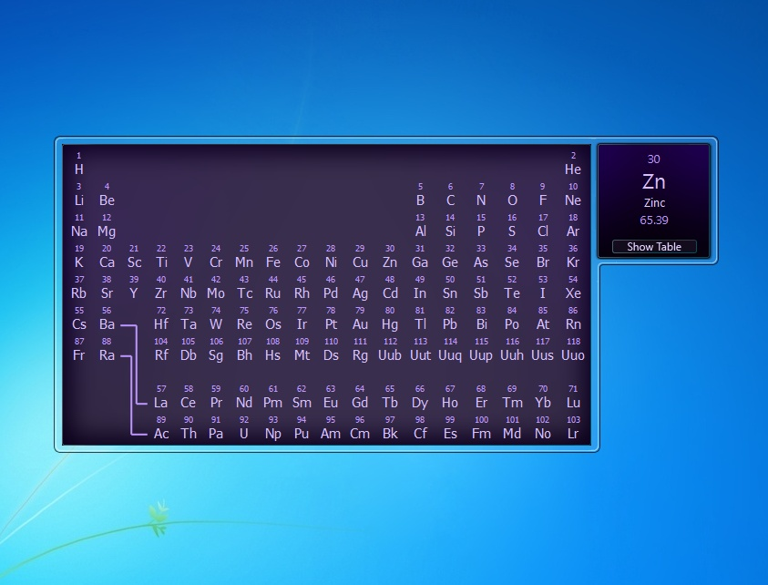 Periodic table windows 7 desktop gadget periodic table periodic table gadget urtaz Image collections