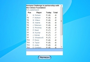 Golf Association Leaderboard