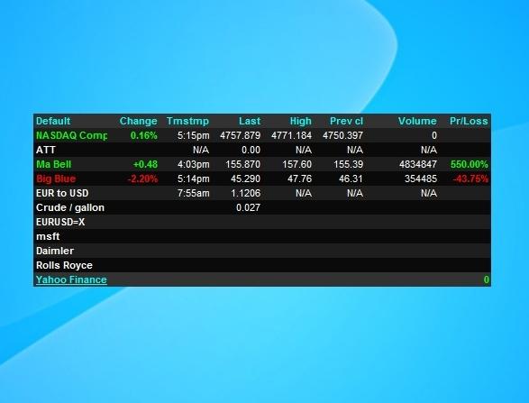 Forex market gadget windows 7
