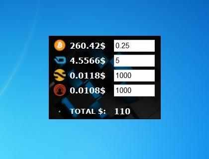 valoarea de piață live bitcoină