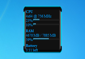Undisputed VS 2 CPU Meter