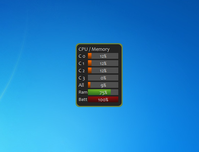 CPU And Memory windows Dadgets